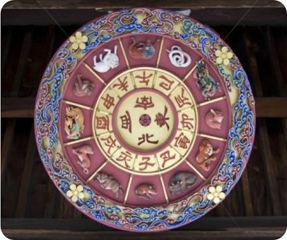 Astrologia datazione Canada